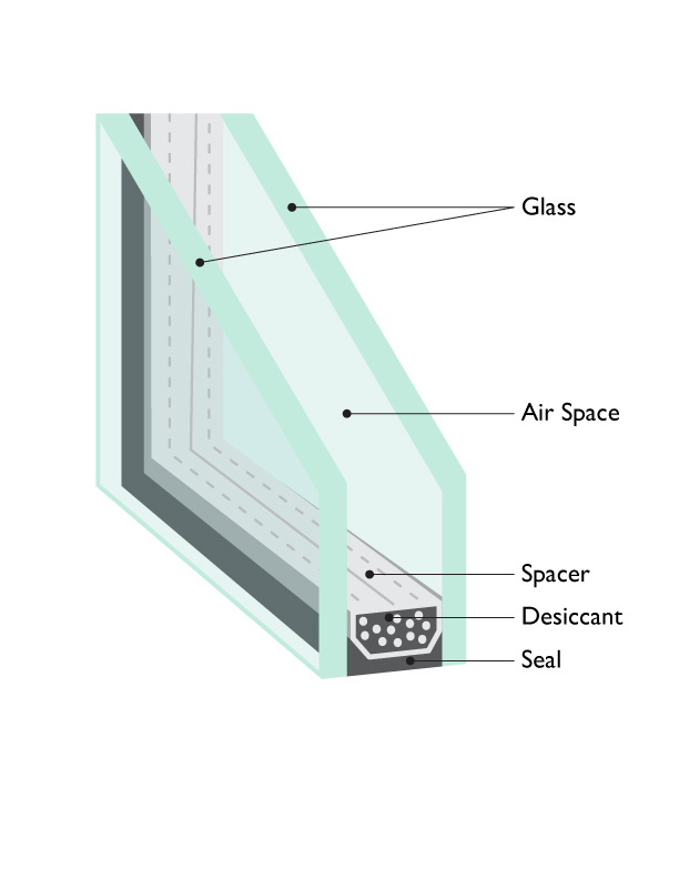 Insulated Glass Units Saand
